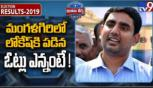 Nara Lokesh close to getting defeated in Mangalagiri