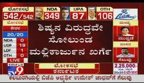 BJP Umesh Jadhav wins against Mallikarjun Kharge in Kalaburagi, Huge setback for Kharge