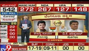 Bangalore South C-Voter Survey 2019: Reason Why BJP Wins & Congress Defeat, Complete Info