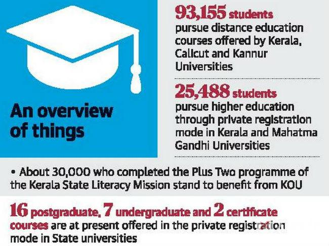 Kerala to have its own open university