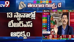 TRS leads in postal ballot, Telangana Election Results 2018